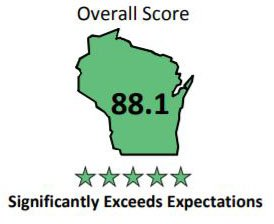 Hamiltons-state-report-card-score-cropped