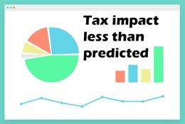 Tax-Impact-Less